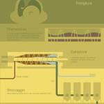 OGD-LAnimaEspressiva-ProcessoProduttivoControlli#3